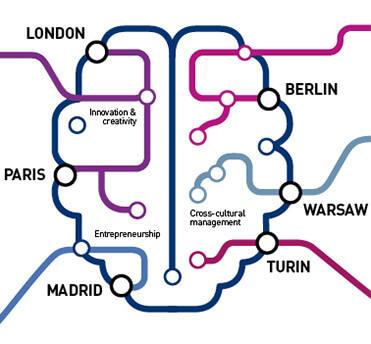 ESCP Europe Mind