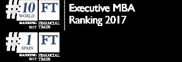 #Rankings